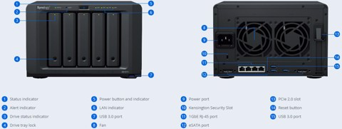 Synology DiskStation DS1517+