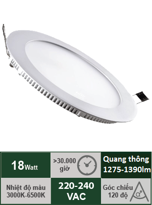 Đèn Led Panel âm trần tròn 18W Vinaled PL-AS18/PL-AW18