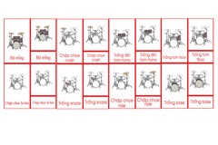 Drum Set Nomenclature Cards