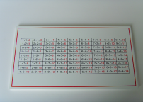 Addition Equations and Sums Board