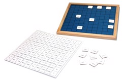 Bảng kiểm tra dùng với M010<br>Control Chart for Hundred Board
