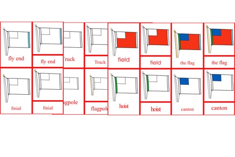 Parts of the Flag Nomenclature