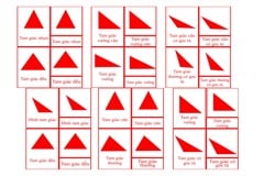 Triangles 3-Part Cards - Complex Concepts - Red
