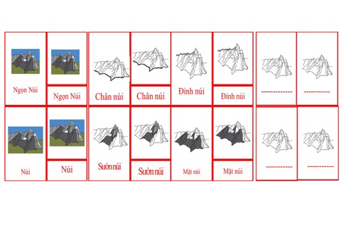 Volcano Nomenclature Cards