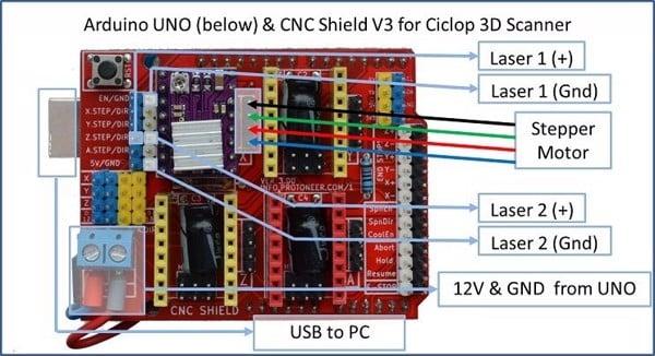 Cnc shield v Điều khiển máy mini in d tương