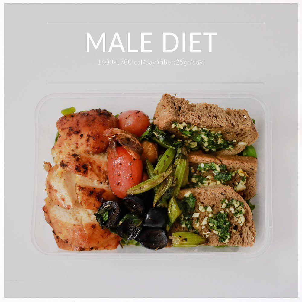 Male diet 3 meals/day