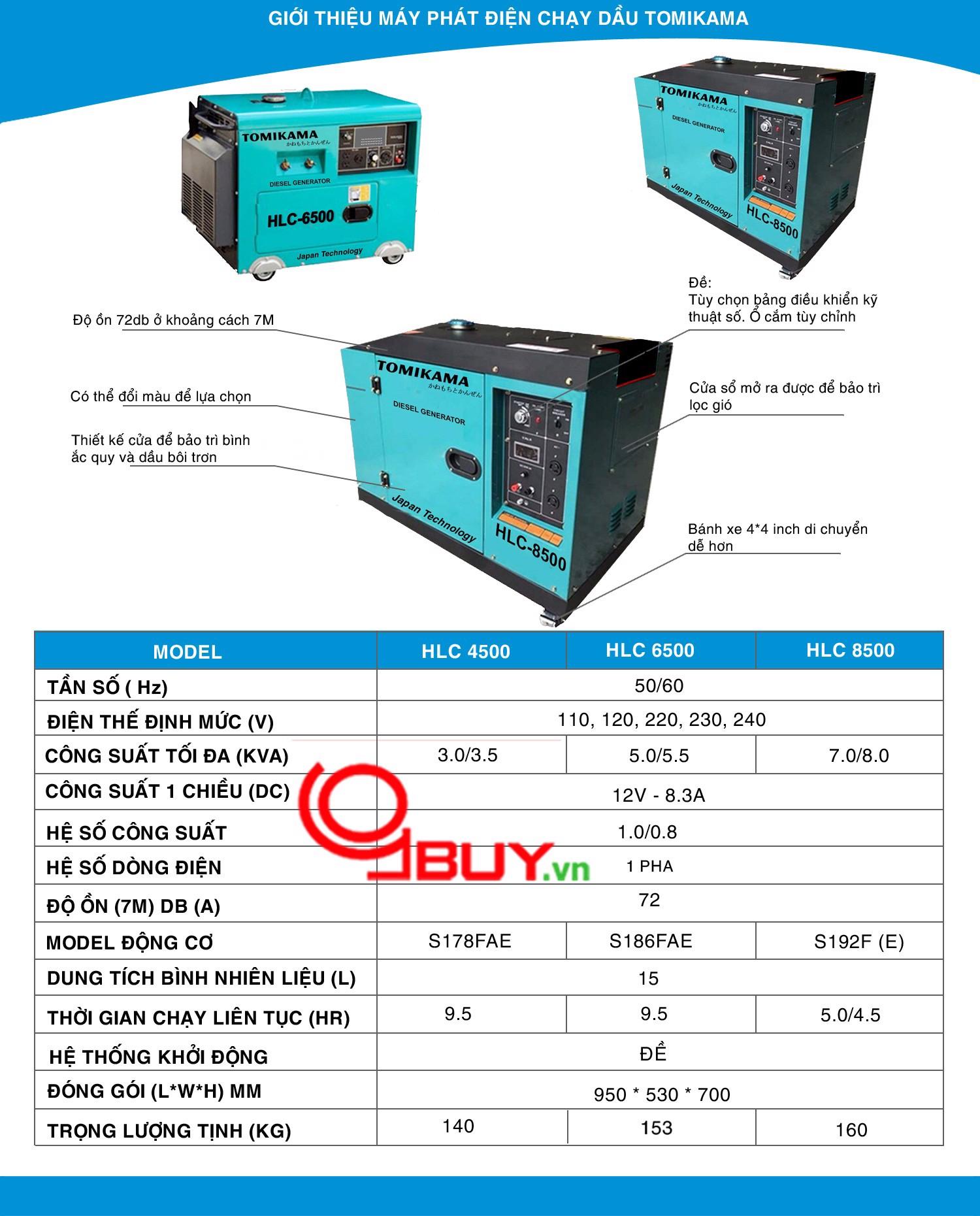 www.kenhraovat.com: Máy phát điện công nghệ Nhật Bản