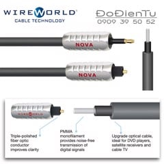 Wireworld Nova Toslink Optical to 3.5mm Optical Cable