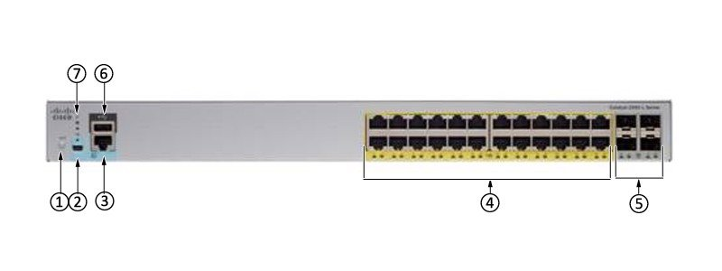 Switch Cisco WS-C2960L-24TS-LL