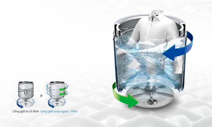 Máy giặt LG T2385VS2M tạo xoáy nước mạnh mẽ