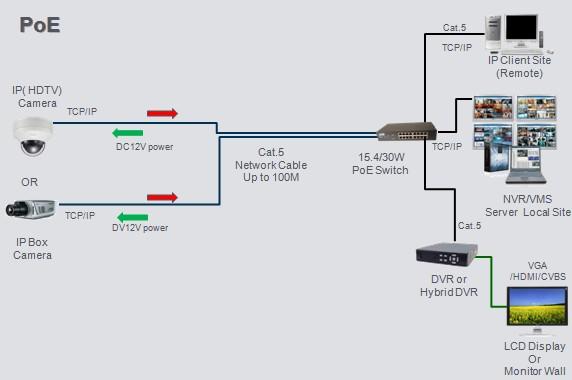 Camera RDS IP IPS9405E - IR20 (5)