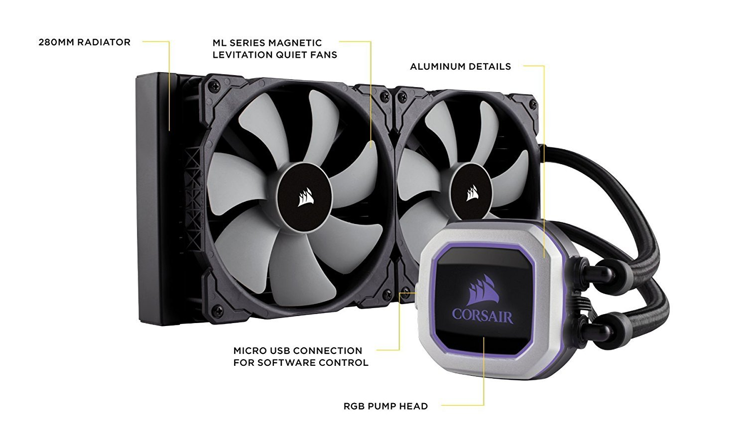Corsair Hydro Series™ H115i PRO RGB 280mm Liquid CPU Cooler