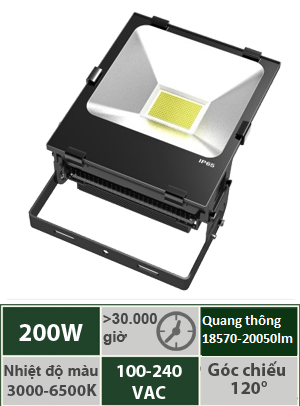 Đèn Led Pha 200W Vinaled FL-BB200