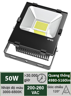 Đèn Led Pha 50W Vinaled FL-BB50
