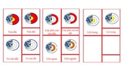 AstF-5a Earth Nomenclature Cards