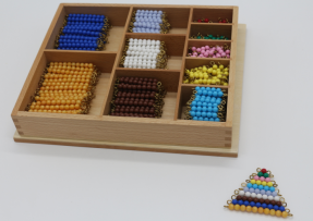 Multiplication Bead Bar Layout Box (55sets of each color beads chains)