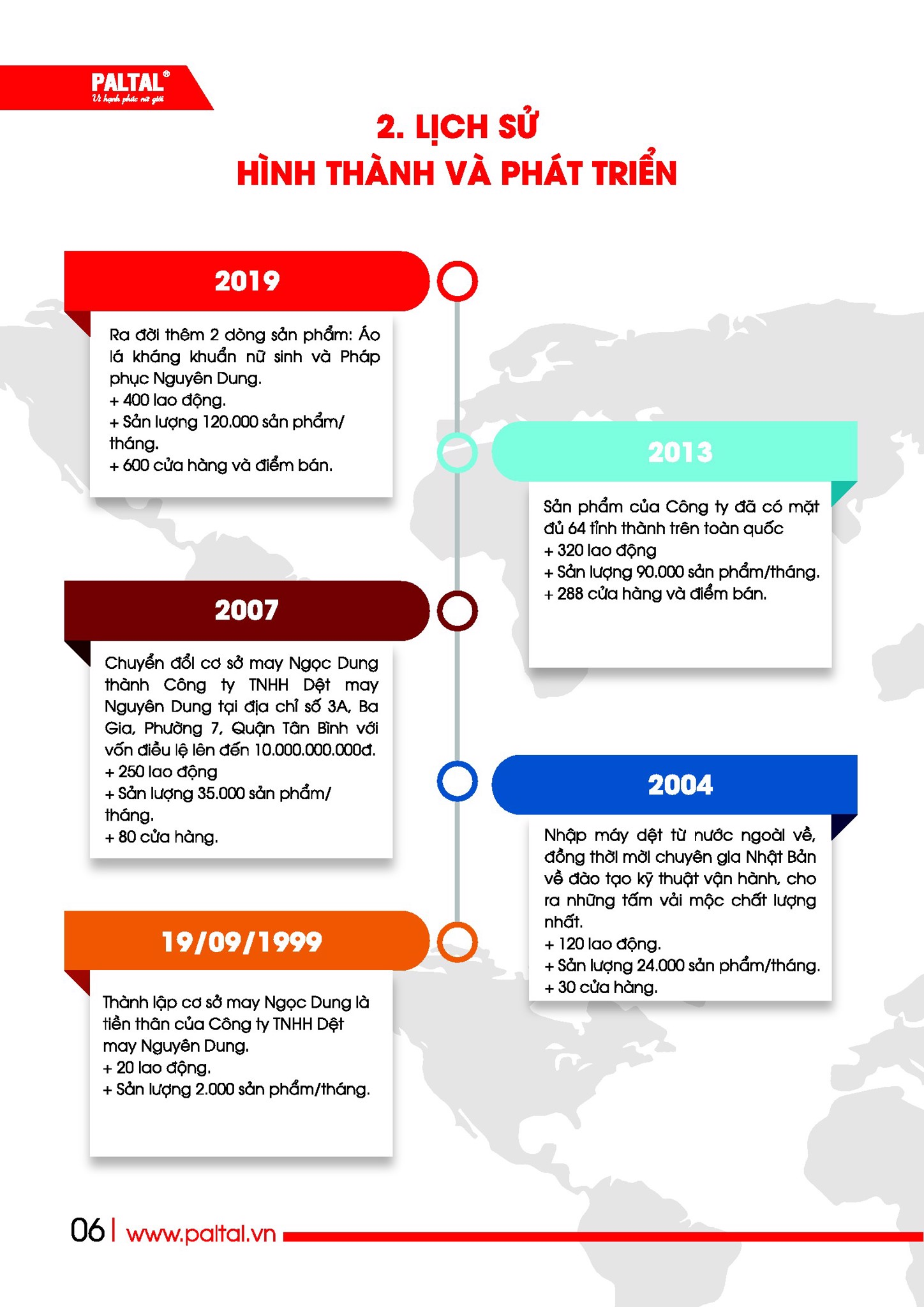 Hồ sơ năng lực công ty dệt may Nguyên Dung - Nhà máy sản xuất thời trang theo quy trình khép kín, chất lượng, uy tín từ 1999