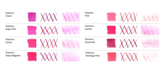 Sample 5ml Diamine Ink (Pink)