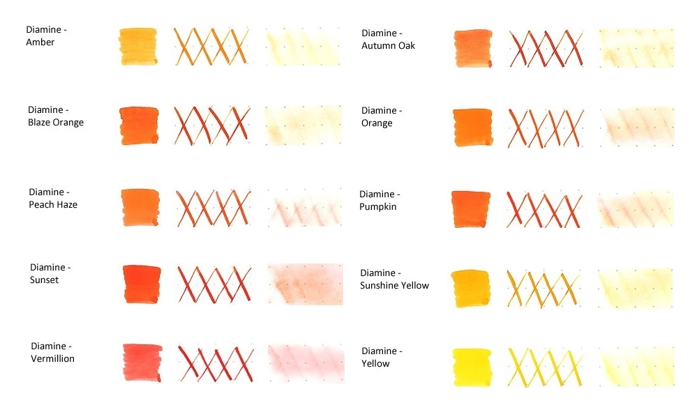 Mực Diamine 30ml (Yellow-Orange)