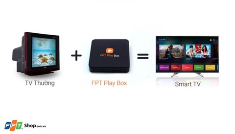 Tivi Box FPT Play Box 2018