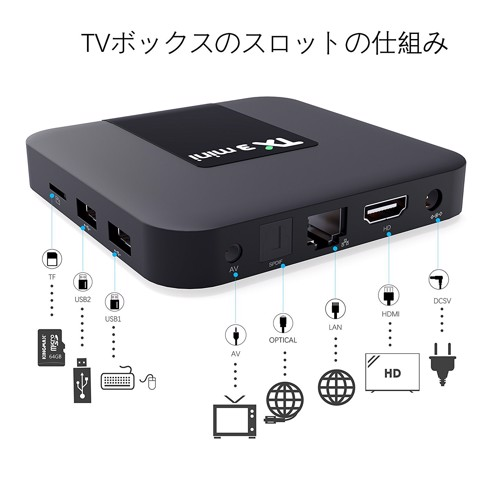 Tivi Box Android TX3 Mini