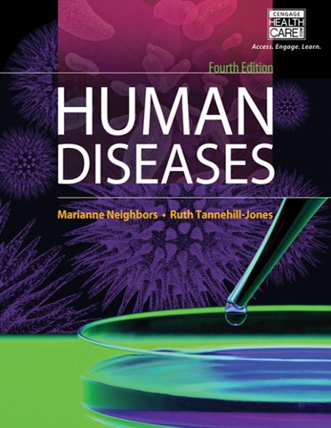 Human Diseases, Hard Cover Version