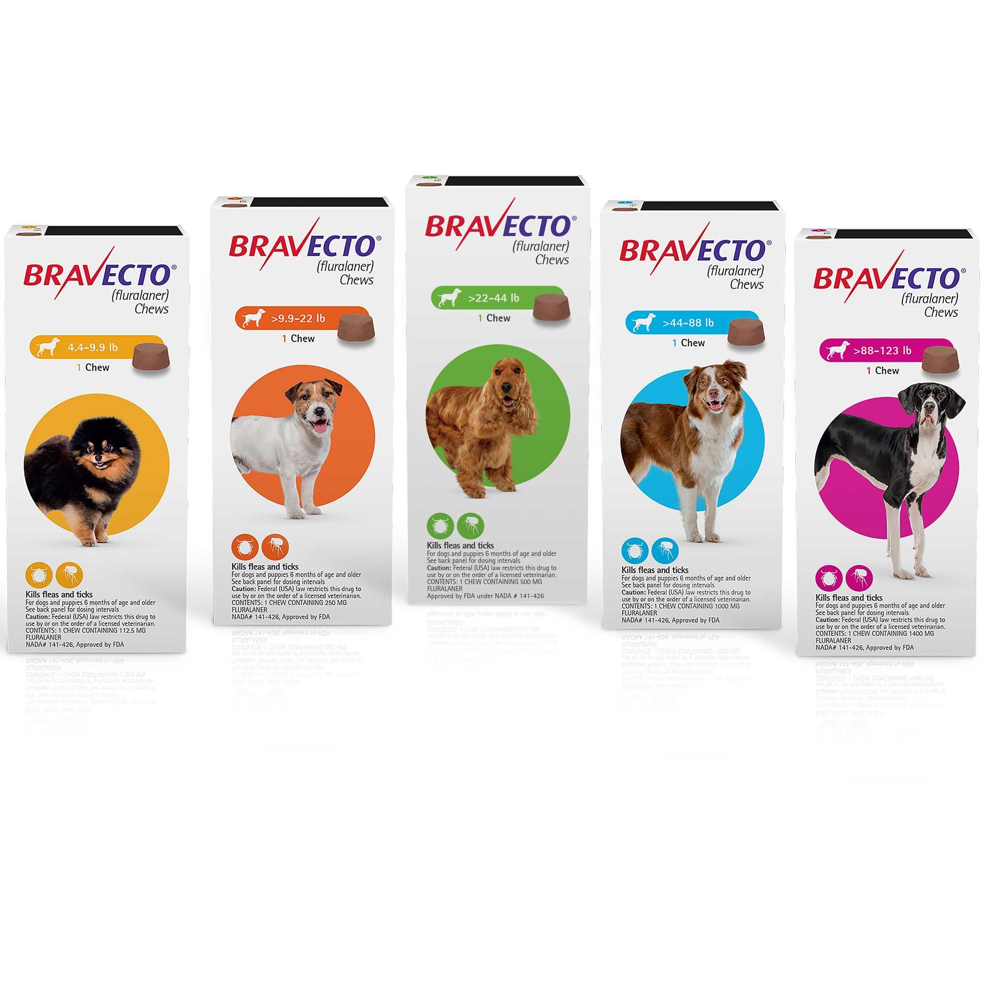 Thuốc Bravecto trị ghẻ, viêm da, ve rận cho chó