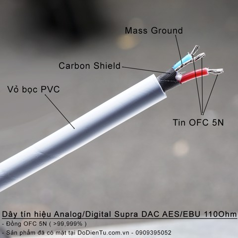 Supra Digital Optical -Coaxial Cables