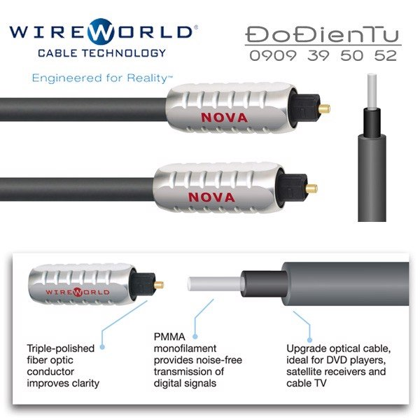 Wireworld Nova Toslink Optical Cable
