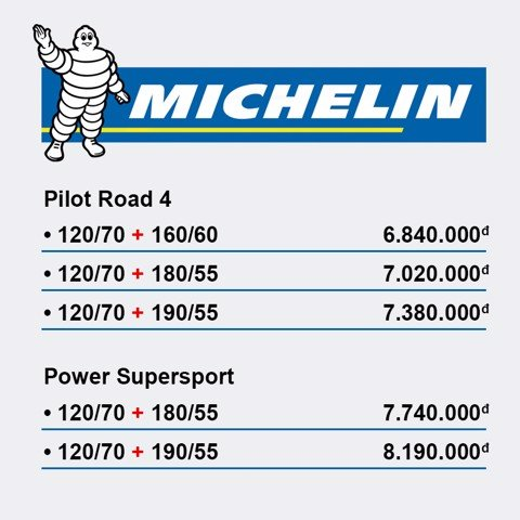 MICHELIN ROAD4 190/55-17