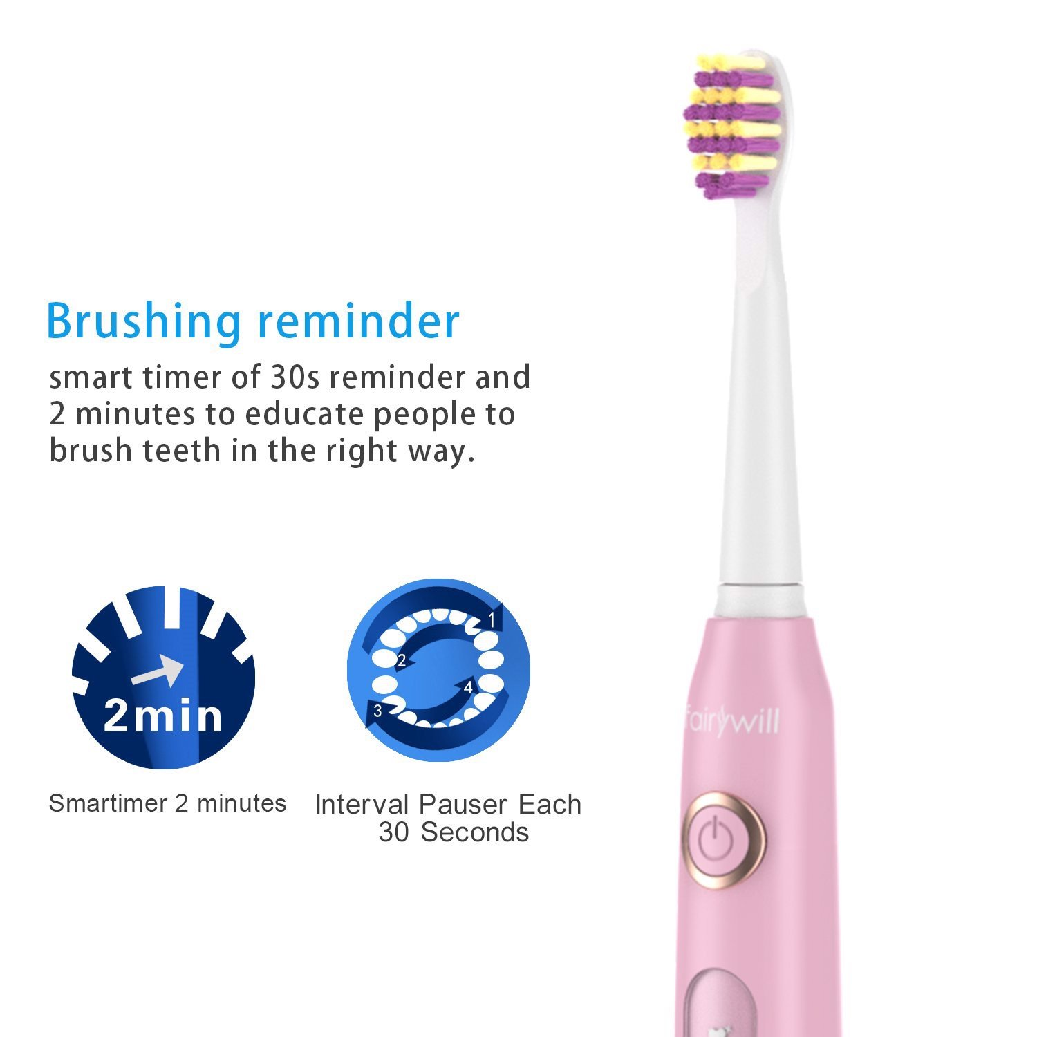 Máy đánh răng Fairywill UltraSonic Powered Electric Toothbrush ADA Accepted with 5 Modes