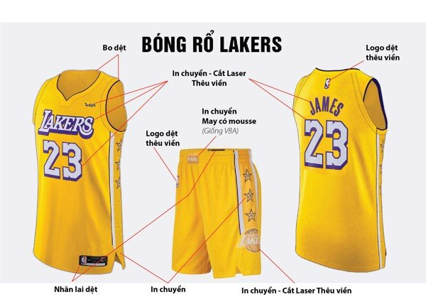 Delo NBA LeBron James #23 Lakers Jersey