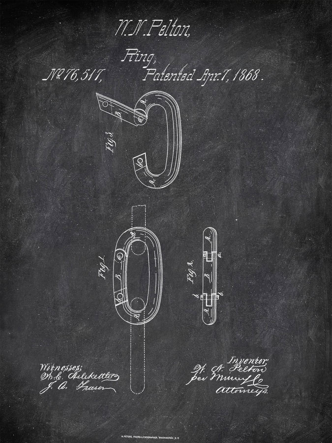 Ring,w N Pelton, 1868 Activities by Patent