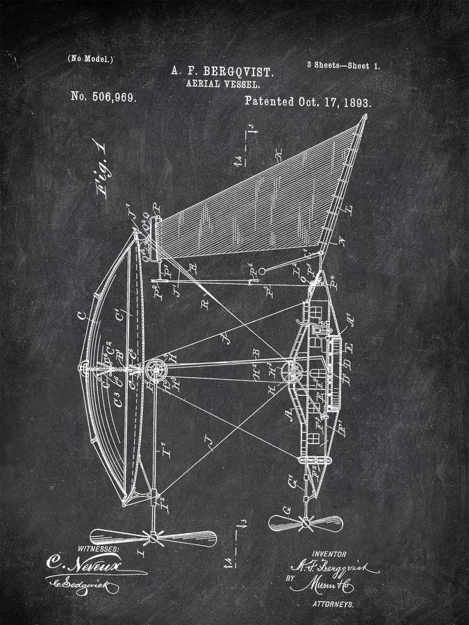 Aerial Vessel A F Bergqvist 1893 Transportation by Patent
