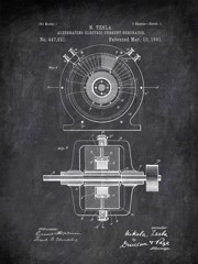 Alternating Eleotric Current Generator N Tesla 1891 Technology by Patent