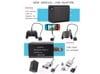 Nintendo USB AC Adapter - Switch