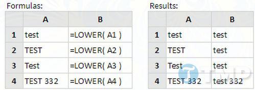 Hàm LOWER trong Excel, cú pháp và cách dùng