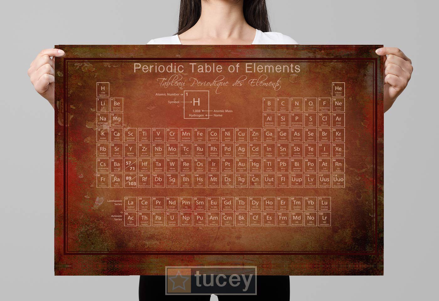 periodic table red science