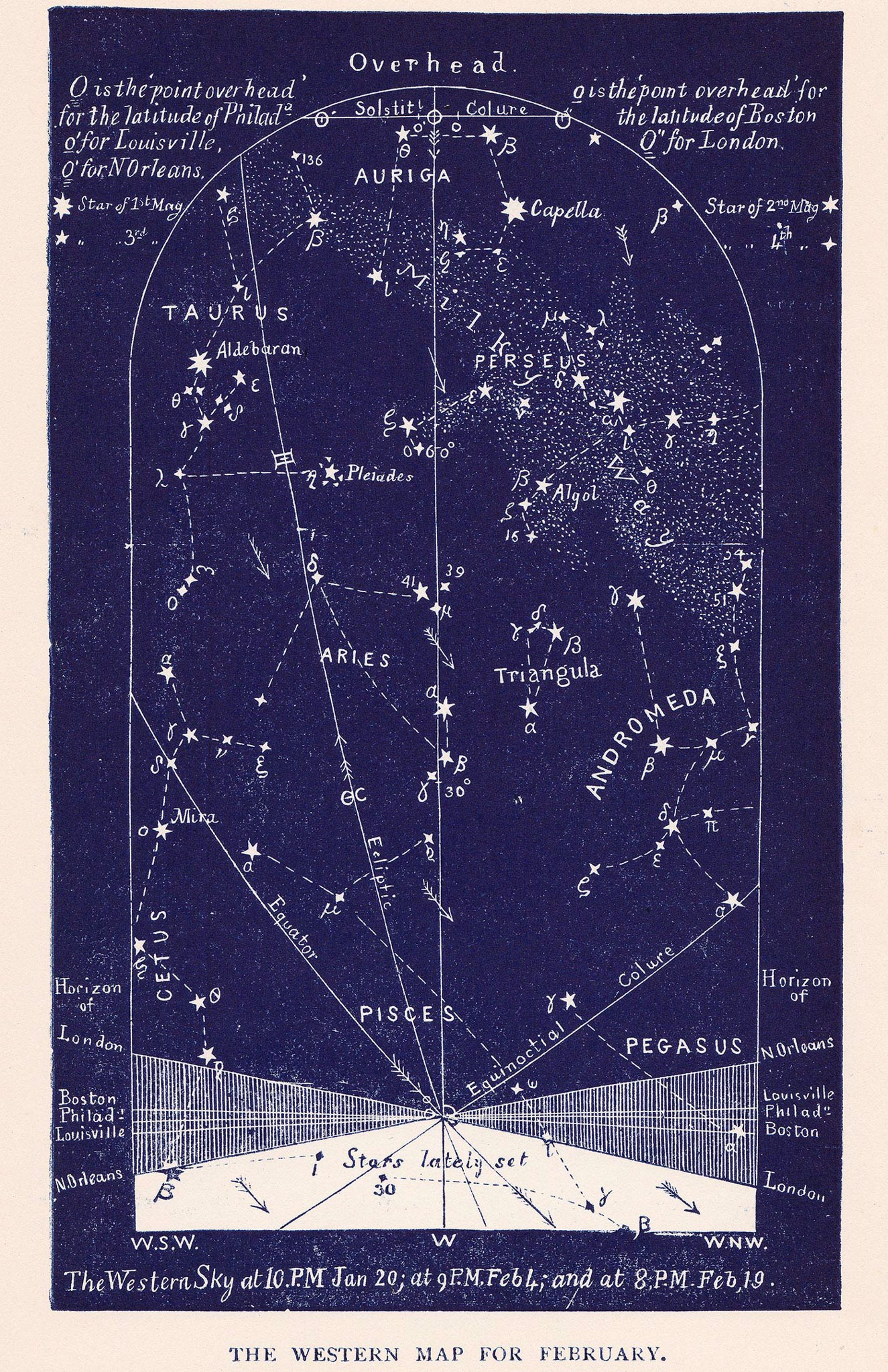 west feb constellations science