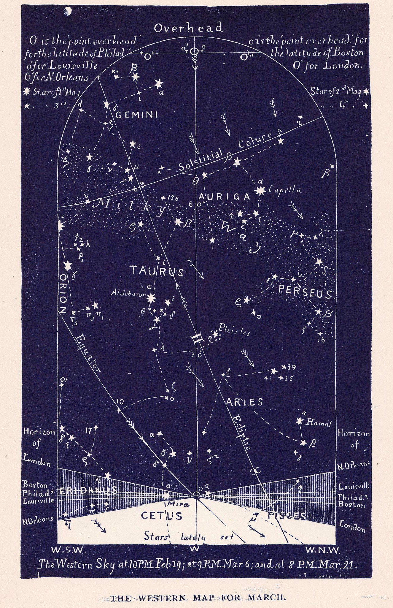 west march constellations science