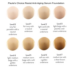 Kem nền Paula's Choice Resist Anti-Aging Serum Foundation Matte 30ml (Level 1)