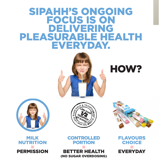 Sipahh Probiotic Straw - Pack 40