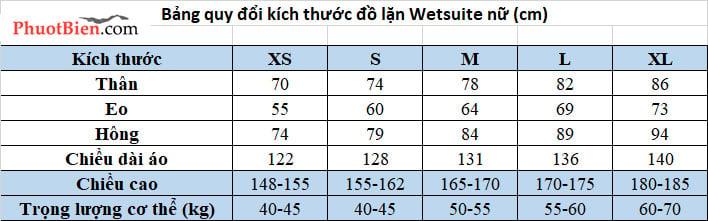 Quy đổi kích thước Wetsuit