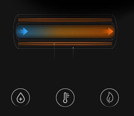 Giá nắp bồn cầu Xiaomi bao nhiêu