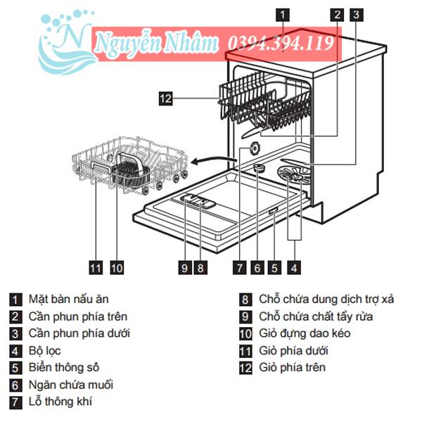 Electrolux ESF5206LOX Máy rửa bát giá rẻ