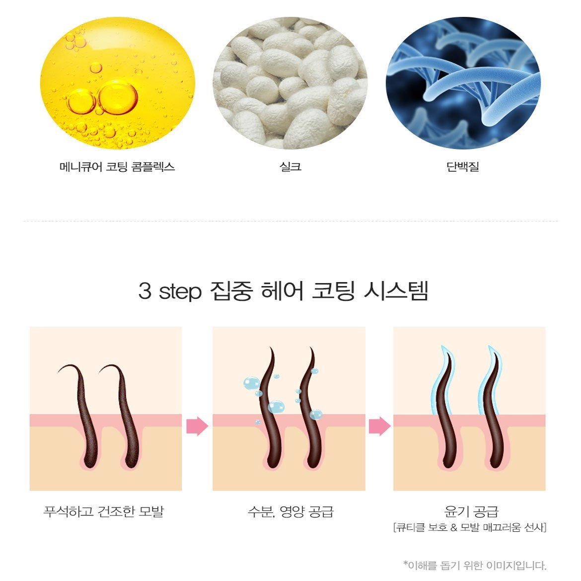 Ủ tóc THE SAEM Silk Hair Repair Pack
