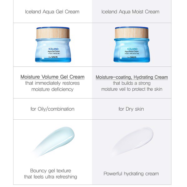 Kem Dưỡng The Saem Iceland Aqua Gel Cream 60ml