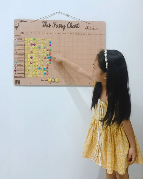 Bảng This Fairy Chart