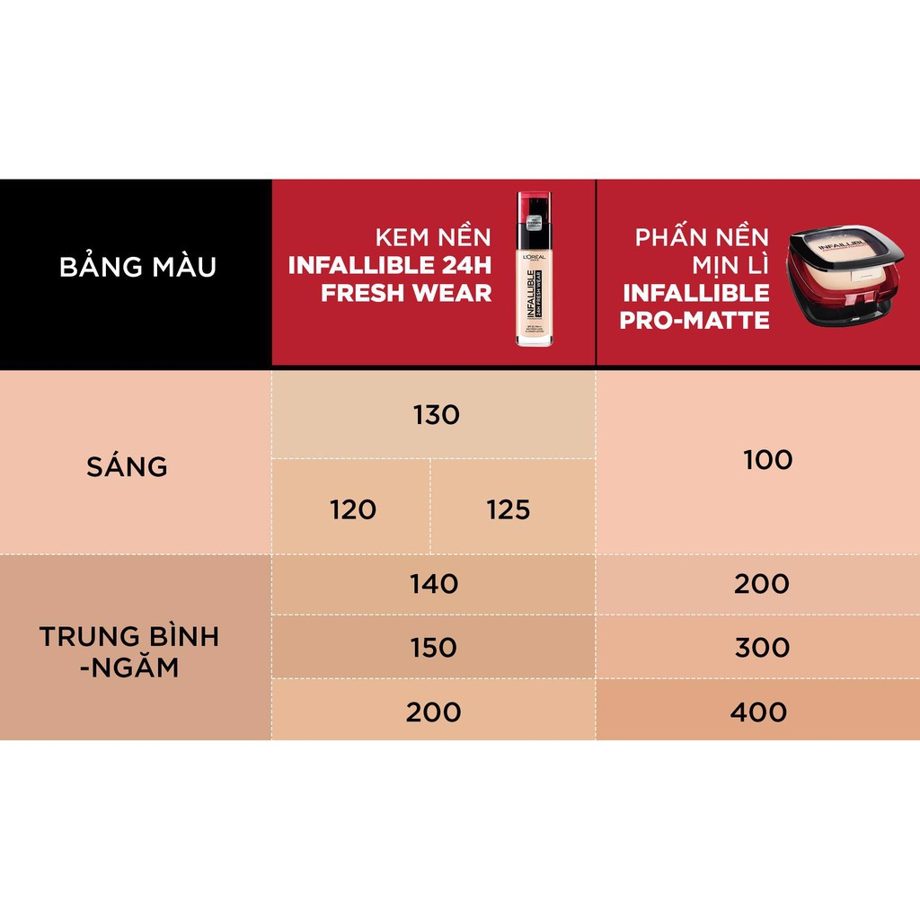 Kem Nền Lâu Trôi L'oreal Paris Infallible 24h Fresh Wear (30ml) - Tông 125 Natural Rose