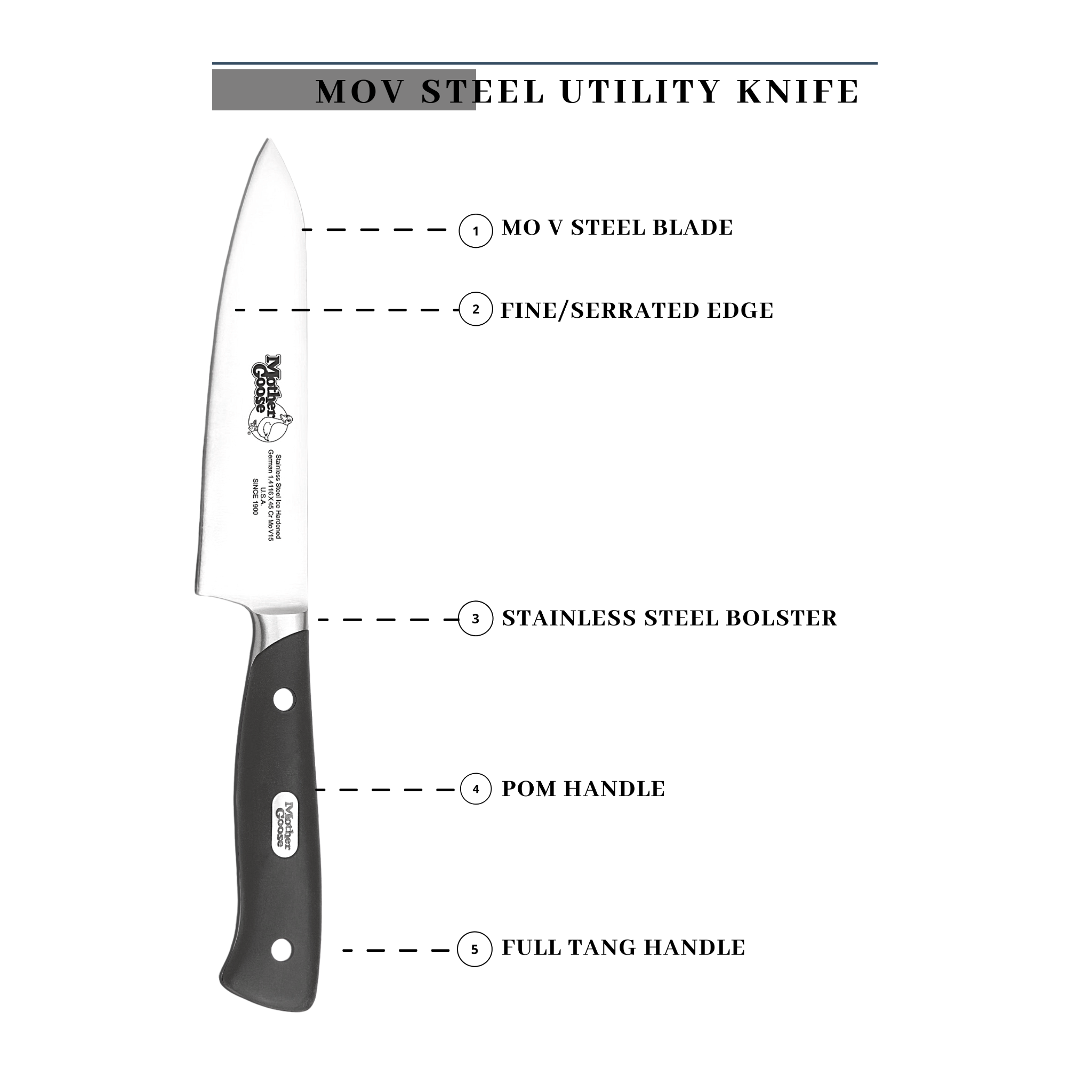 MOV STEEL UTILITY KNIFE 4.7 INCH